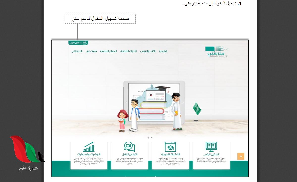 رابط الدخول على منصة مدرستي التعليمية السعودية madrasati.sa