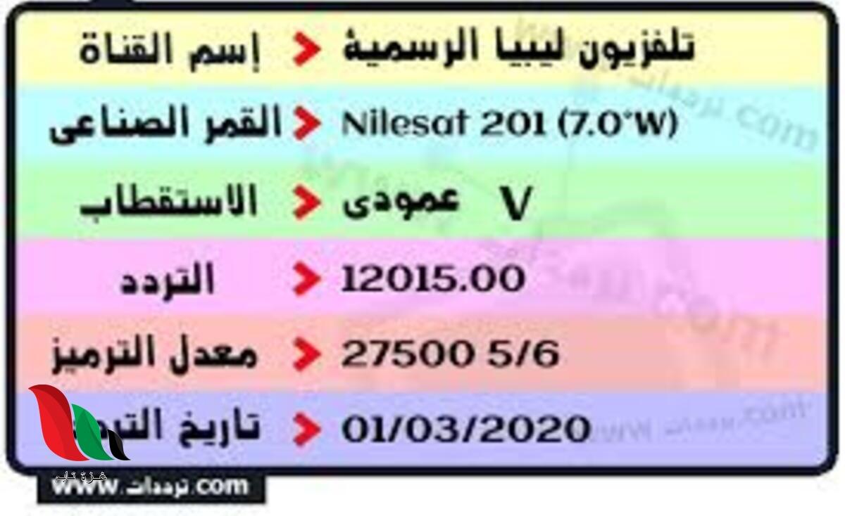 تردد قناة ليبيا الرسمية 2020 الجديدة على نايل سات