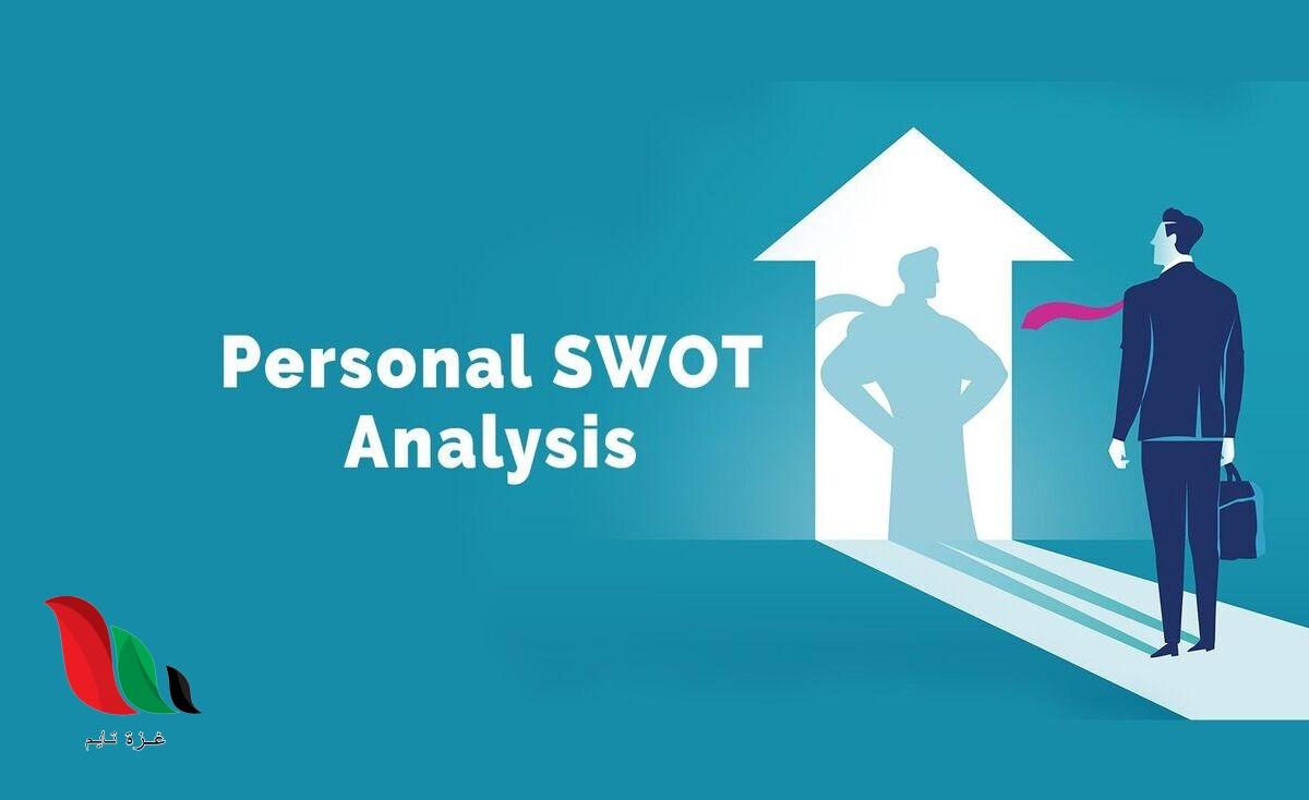 اختبار تحليل نمط بوصلة الشخصية دقيق جدا mbti